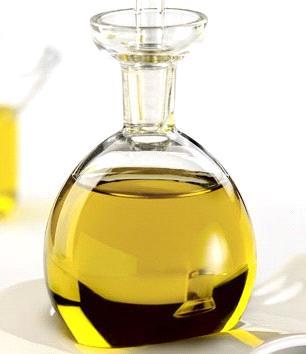 Order Ginger Oil