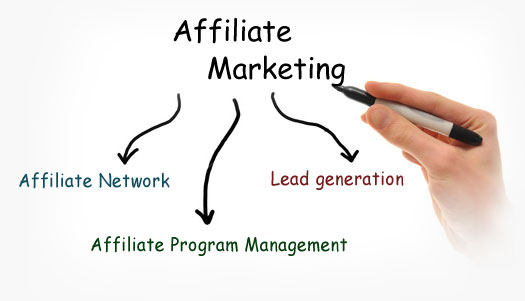 Order Affiliate Marketing