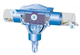 Order Rain Water Harvesting Filters.