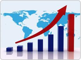 Order Industry Analysis