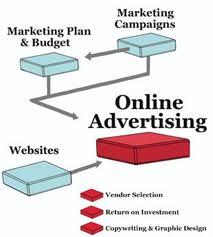 Order Online advertising