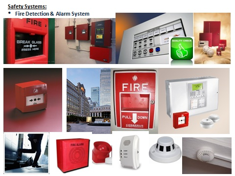 Order Fire Alarm System for Business Safety & Continuity