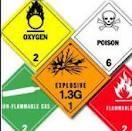 Order Hazardous Handling Agent