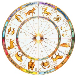 Order Astrology About Health, Family, Love, Business, Job Recruitment, Horoscope, Gems, Kundali, Matchmaking.