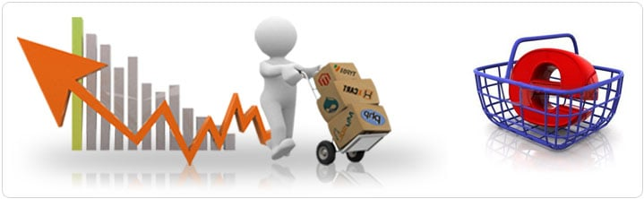 Order Ecommerce solutions