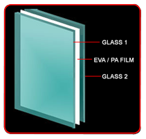 Order Glass Lamination