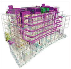 Order Building information modelling