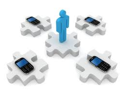Order Mobile web Application Development