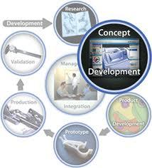 Order Design Concept Development