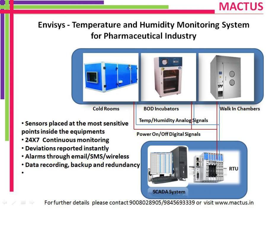 Order Incubator Monitoring