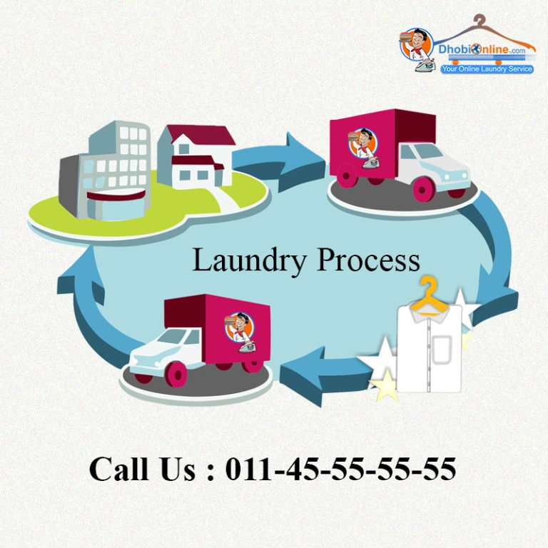 Order Online Laundry & Dry Cleaning Service in Delhi NCR