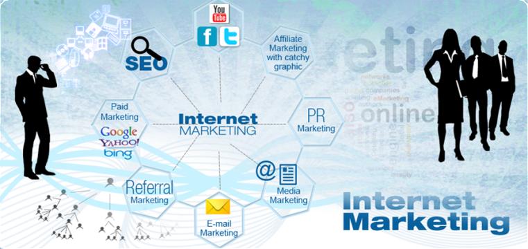 Order Digital Marketing Agency, Website Design & Development, SEO Services India - Bonoboz.in