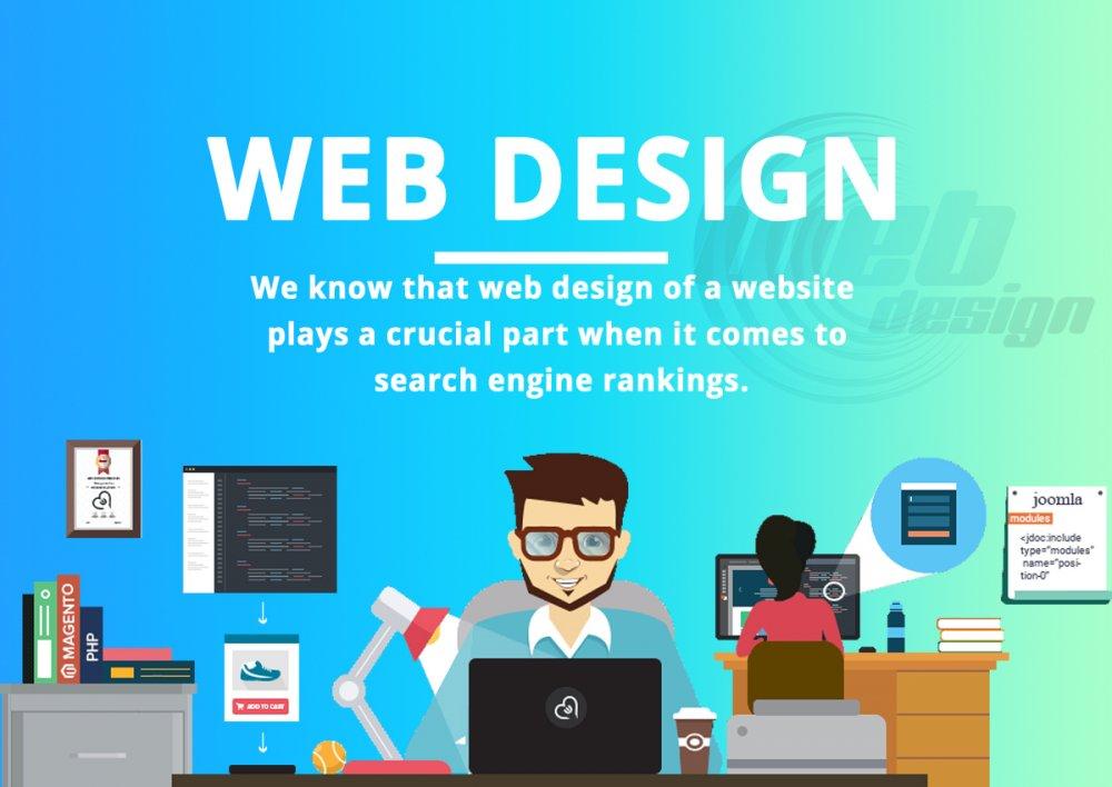 Order Dynamic Website Designing