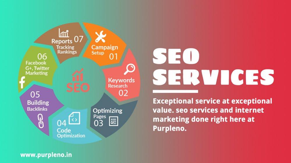 Order SEO and Digital Marketing