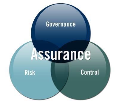 Order Audit & Assurance