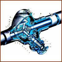 Order Mechanism Design