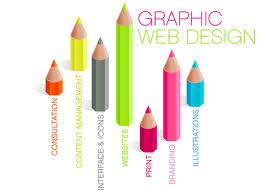 Order 3d Graphics Design Services