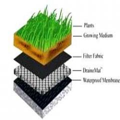 Drain Cell (Landscape Engg. Products)