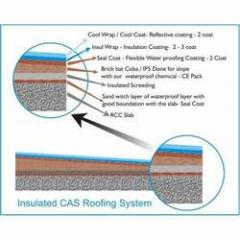 CAS Roofing System (Coating Applied Sustainable ROOFING SYSTEM)