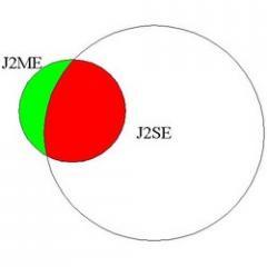 J 2 M E