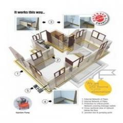 ITEM (Integrated Termite Elimination Method)