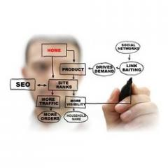 Search Engine Listing and Optimization Services