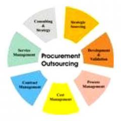 Procurement & Outsourcing