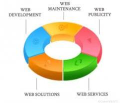 Emerging Technologies Services