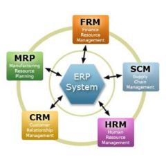 E.R.P Solutions