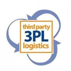 3rd Party Logistics Activity
