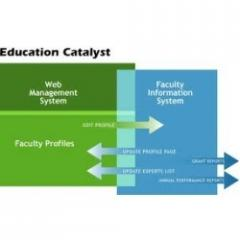 Education Management System
