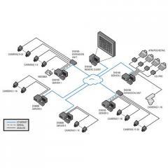 CCTV Security Surveillances