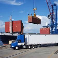 Import-Export Operations