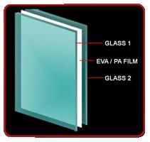 Glass Lamination